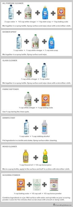 A Typical English Home: My Favorite Natural Cleaning Recipes Tuesday, 16 September 2014 Cleaning Tips and Life Hacks Household Cleaning Tips, House Cleaning Tips, Spring Cleaning, Cleaning Wipes, Cleaning Hacks, Household Cleaners, Cleaning Schedules, Cleaning Tips For Home, Household Products