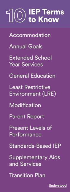 Here are key terms you'll see and hear as you work with the IEP team.