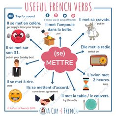 Learn French with A Cup of French! Easy and fun lessons with infographics and videos. You can enjoy your cup of French wherever you want and at your own pace. French Verbs, French Grammar, French Phrases, French Language Lessons, French Language Learning, French Lessons, Spanish Lessons, Spanish Language, Dual Language