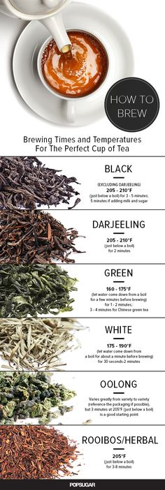 Temperatures and times for brewing the perfect cup of tea no matter that type of leaf.