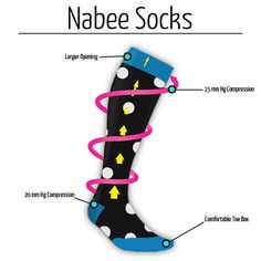 How Nabee Socks work. http://kck.st/RAYl1P