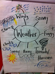 Adventures of a Kindergarten Teacher: Wacky Weather Fun Weather Kindergarten, Teaching Weather, Preschool Weather, Kindergarten Anchor Charts, Weather Crafts, Weather Science, Weather Unit, Weather Activities, Weather And Climate