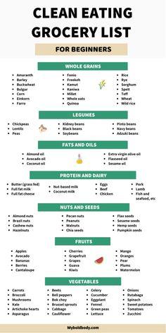 Healthy Food List, Good Healthy Recipes, Clean Eating Recipes, Healthy Choices, Whole Food Recipes, Simple Grocery List, Vegetarian Food List, Healthy Eating Grocery List, Healthy Eating Plate