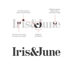 Iris  June - Proud Creative.  These were the guys we hired to do the iQ Content rebrand - based in London. Added as a reference.