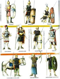 This is another image showing the evolution of the Roman army, starting with the Polybian Legion, i. Hastati, Principe, and Triarii. The men in the mi. Roman Army Evolution Part 2 Military Art, Military History, Punic Wars, Ancient Armor, Rome Antique, Roman Legion, Roman Republic, Empire Romain, Templer