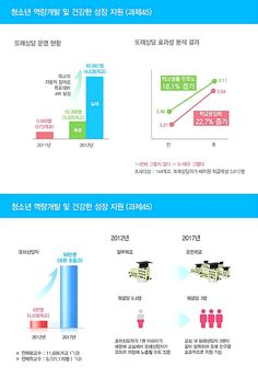 """2013 여성가족부 업무보고 """"청소년 역량개발 및 건강한 성장 지원"""""""