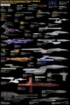 Starship comparison chart.