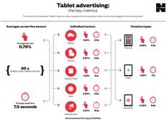 Smartphones, Tablets, Phablets and Wearables - and how we use them.