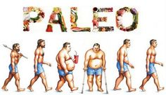 Source: www.wakingtimes.com | Original Post Date: July 9, 2015-    The Paleo diet is based on the types of foods presumed to have been eaten by early humans, consisting chiefly of meat, fish, vegetables, and fruit, and excluding dairy or grain products and processed food. Keeping to this ancest