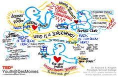 Who is a Superhero? Raynard Kington at TEDx…