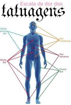 Escala de dor para cada parte do corpo ao se fazer uma tatuagem, mas pode variar de pessoa para pessoa. Love Tattoos, Body Art Tattoos, Small Tattoos, Tatoos, Maori Tattoos, Ink Tattoos, Tatto Skull, Piercing Tattoo, Tattoo Studio