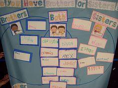 Chalk Talk: A Kindergarten Blog: family and self