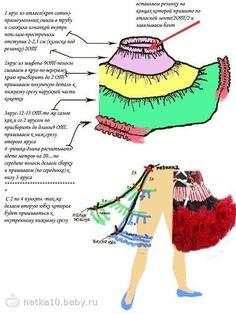Пышная юбочка pettiskirt, шьем юбку сами, многослойная юбка из фатина своими руками юбка из фатина для девочки своими руками - на бэби.ру