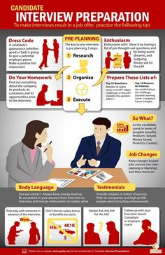 Infographic - Interview Preparation --- Make a great first impression at your interview! Dress the part, smile, and (most importantly) be yourself. --- Not getting hired for the jobs you want? Our customized, one-on-one interview coaching WORKS! Contact us today to see how we can help you land the job of your dreams. www.hugspeak.com