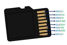 MicroSD Card Pinout -->> Looking for a incredible deal? ==> Check the link in bio. Electronics Projects, Electronic Circuit Projects, Electrical Projects, Electronics Components, Electronic Engineering, Electronics Gadgets, Engineering Technology, Electrical Engineering, Computer Technology