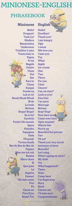 MINIONESE - ENGLISH PHRASEBOOK Infographic