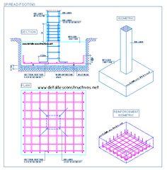 Concrete Spread Footing Under A Single Column | Detallesconstructivos.net Part 43