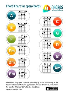 Guitar Chord Chart for the open chords. A really good eye-friendly version. You can find the chord chart for Power Chords at www.fourchords.com