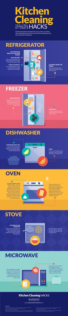 Kitchen Cleaning Hacks Infographic