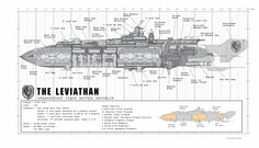 The Leviathan, War of the Worlds: Goliath