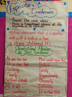 Tales of a Grade Dual Language Diva: Writing Anchor Charts Expository Conclusions, Expository Writing, Informational Writing, Essay Writing, Nonfiction, Opinion Writing, Writing Process, Writing Posters, Persuasive Essays
