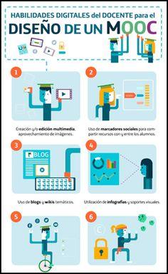 Las competencias digitales del docente para el diseño de MOOC