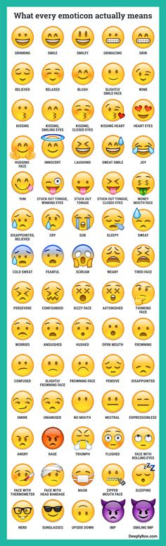 what every emoticon really means What exactly all the different emojis actually mean.What exactly all the different emojis actually mean. Simple Life Hacks, Useful Life Hacks, Emoji Defined, Good To Know, Just In Case, Helpful Hints, Fun Facts, Meant To Be, At Least