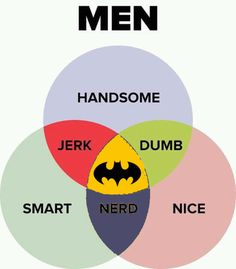 Batman's got it all
