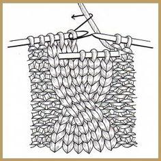 Allgemeines zu Zopfmustern.    Zum Stricken von Zopfmustern benötigt man eine, manchmal auch zwei Zopfmustenadeln (Hilfsnadeln), auf denen man vorübergehend einige Maschen stillegt. Diese Nadeln sollten der Nadelstärke, mit der gearbeitet wird, angepaßt sein. Eine zu dünne Zopfmusternadel rutscht aus großen Maschen heraus und erschwert dadurch das Musterstricken