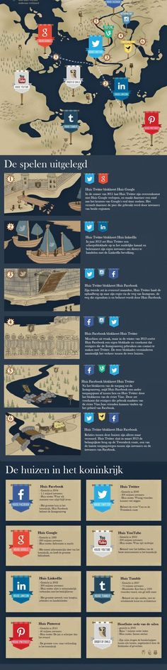 Game of Thrones-social-infographic-final Nederlands