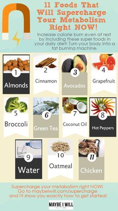 11 Foods That Will S