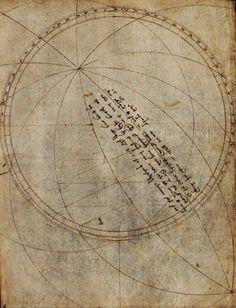 Astronomische Zeichnungen (c. 1508).  ...from speciesbarocus