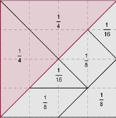 Tangram com identificação de fração correspondente a cada figura com relação ao…