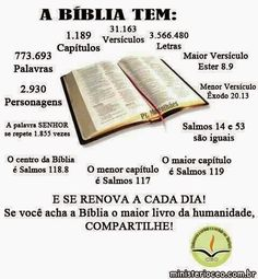 A Bíblia tem. Idee di Tendenza Dessin Creative e Pregai o Evangelho ? Prayer Book, Jesus Freak, Gods Not Dead, Jesus Christ, Bible Verses, Texts, Namaste, Faith, Prayers