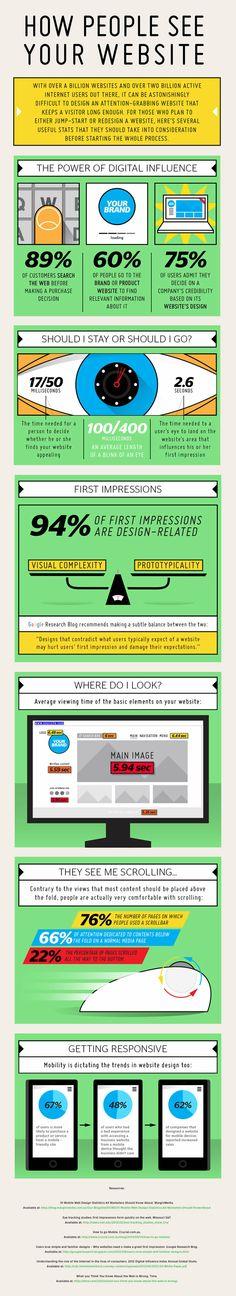 Anatomia de una página web efectiva - ROC WWA | Web Development by ...