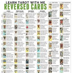 2 pages x 11 inches This full-color PDF printable tarot cheat sheet will help you remember the keywords for each of the 78 tarot cards (including reversed meanings). Every tarot card is included, and is shown visually as well as with keywords. Tarot Significado, Tarot Cards For Beginners, Wicca For Beginners, Tarot Card Spreads, 3 Card Tarot Spread, Love Tarot Spread, Tarot Astrology, Astrology Houses, Astrology Chart