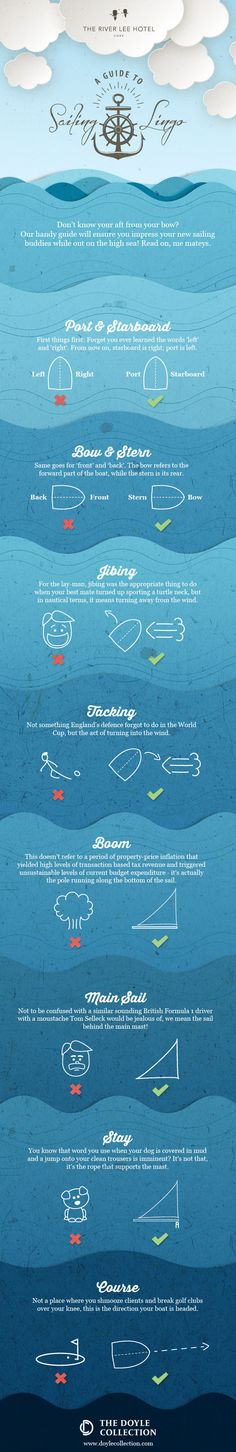 Funny and pretty guide to #sailing! #holidays