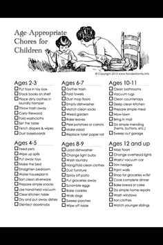 Maria Montessori tips of little jobs and chores that children can do at different ages and stages.....really lovely!