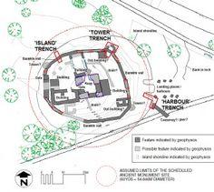Site Plan Big Dig - Lochore Castle