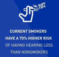 Current smokers have a 70% higher risk of having hearing loss than nonsmokers.