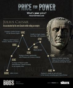 Julius Caesar Infographic l this shows us events that he did during his lifespan and is a great pin for this project Ancient Rome, Ancient History, Ancient Aliens, Ancient Greece, Gaius Julius Caesar, World History, European History, American History, Roman History