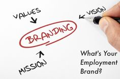Crafting Your Employment Brand: A 4-Pronged Approach.   Is your Employment Brand and Asset or Liability to your company?