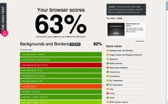 The CSS3 Test. Exactly how much CSS3 does your browser support? --By Lea Verou - http://css3test.com/