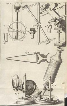 1665, The Microscope of Micrographia, http://www.nlm.nih.gov/exhibition/historicalanatomies/Images/1200_pixels/hooke_t01.jpg
