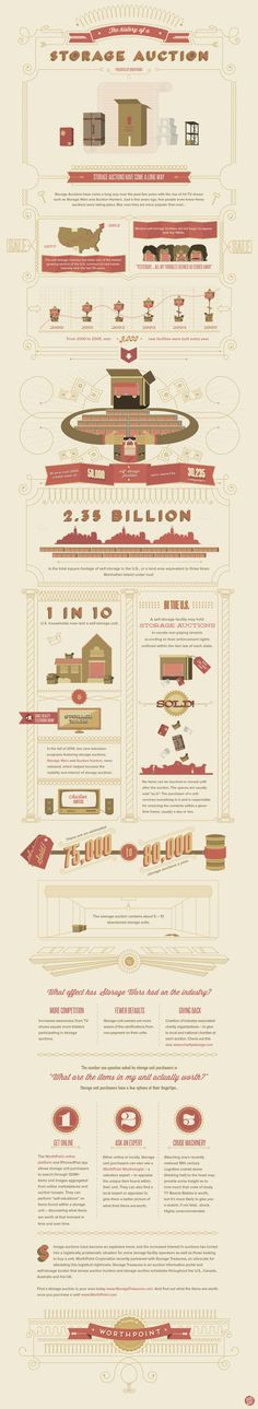 Cool infographic about the history of storage unit auctions. #StorageMart #OrganizeIt