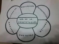 ¡¡ Emoción...antes !!: Dia de La Constitución Española Social Science, Andalucia, Salvador, Diy, Ideas, Constitution Day, Learning Activities, Schools, Behaviour Chart
