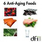 6 Anti-Aging Foods | dfi Aging - Skin Care Tips