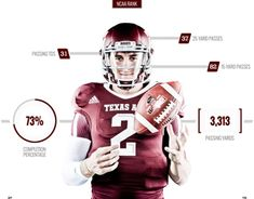"Check out this @Behance project: ""2013 Texas A&M Football - Infographics"" https://www.behance.net/gallery/13489607/2013-Texas-A-M-Football-Infographics"
