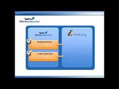 #Workbooks CRM: #MailChimp Integration - www.youtube.com/watch?v=cxytWY6_oQk