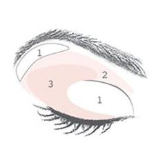 Smokey eye diagramg beauty tips pinterest smoky eye easy smokey eye for beginners perfect for bridal makeup ccuart Images
